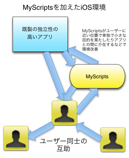 Myscripts fig02