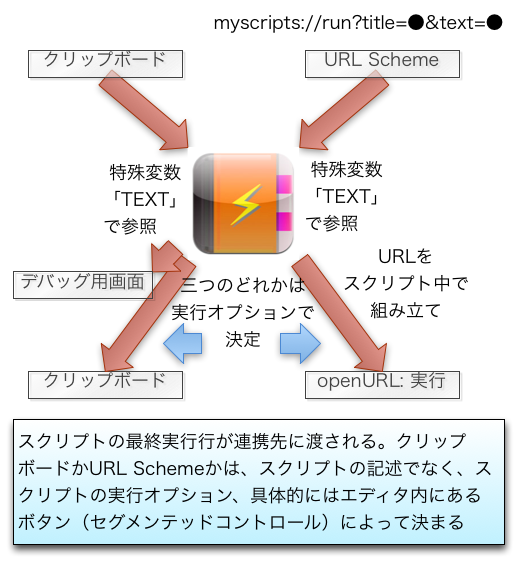 Myscripts02 02