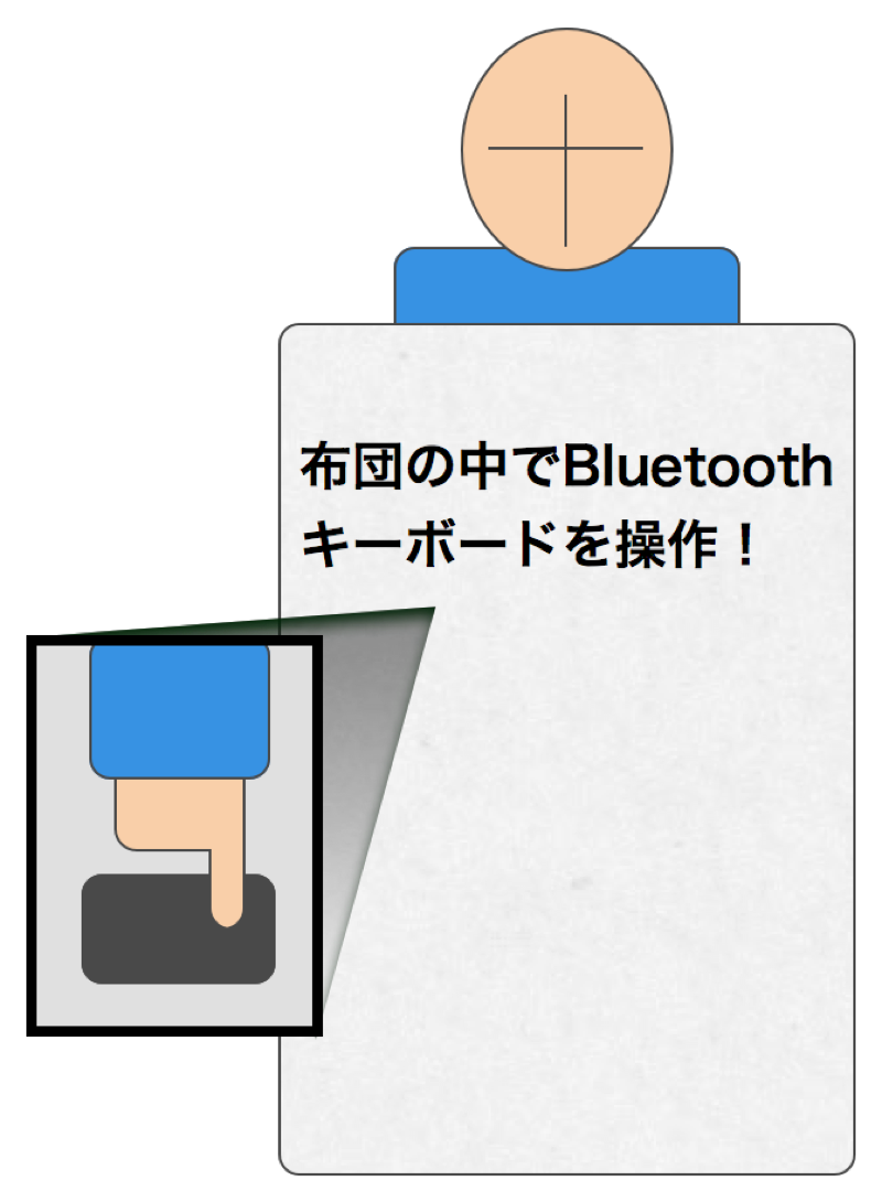 Use bluetooth keyboard