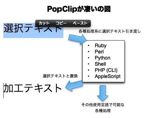 popclip 14 02 18 15 32