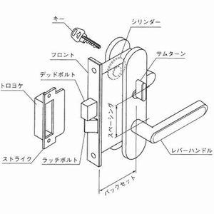how-to-door-adjustment-00001