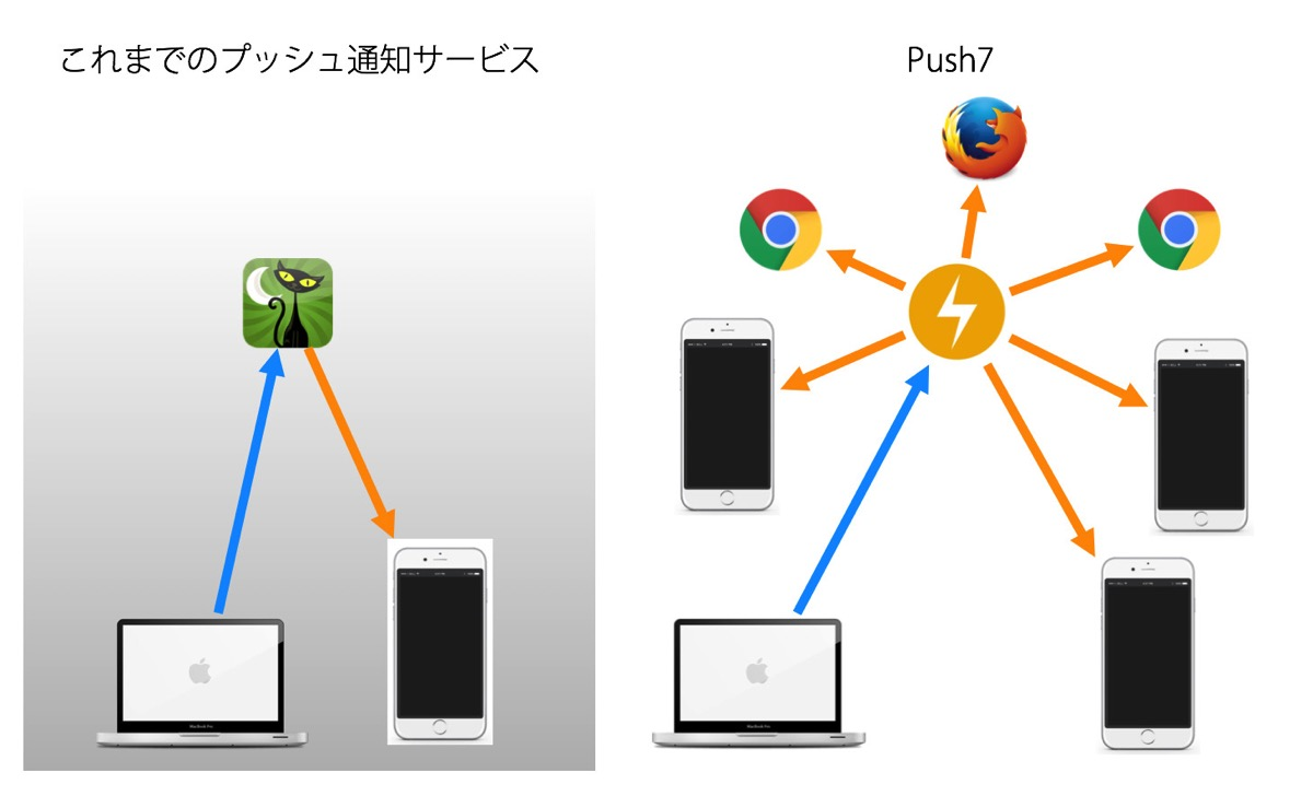 Push7 figure 01
