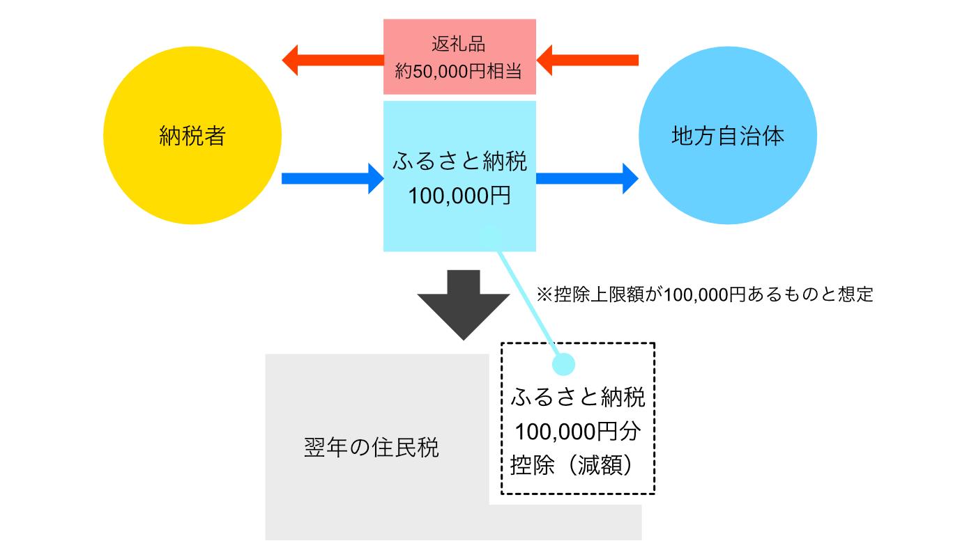 Ricoh theta s furunavi 00006