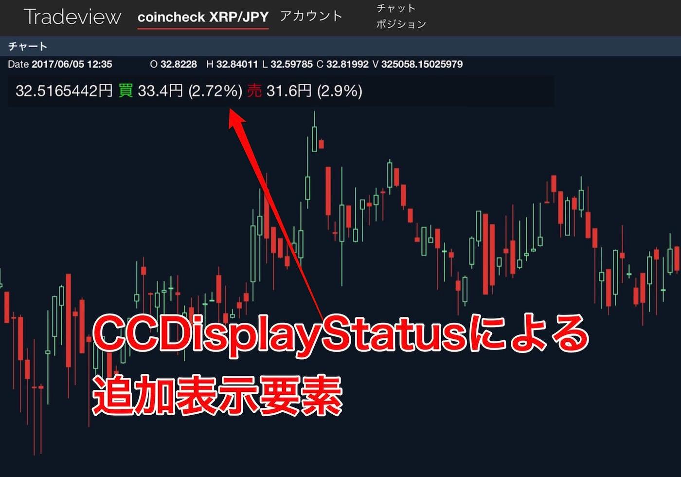 Ccdisplaystatus 00001