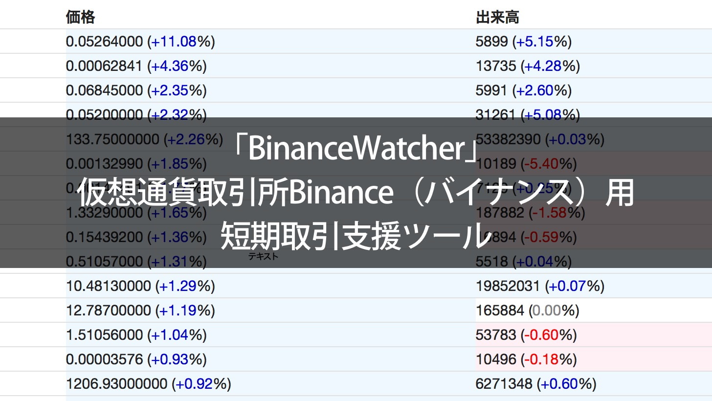 Binancewatcher 0000