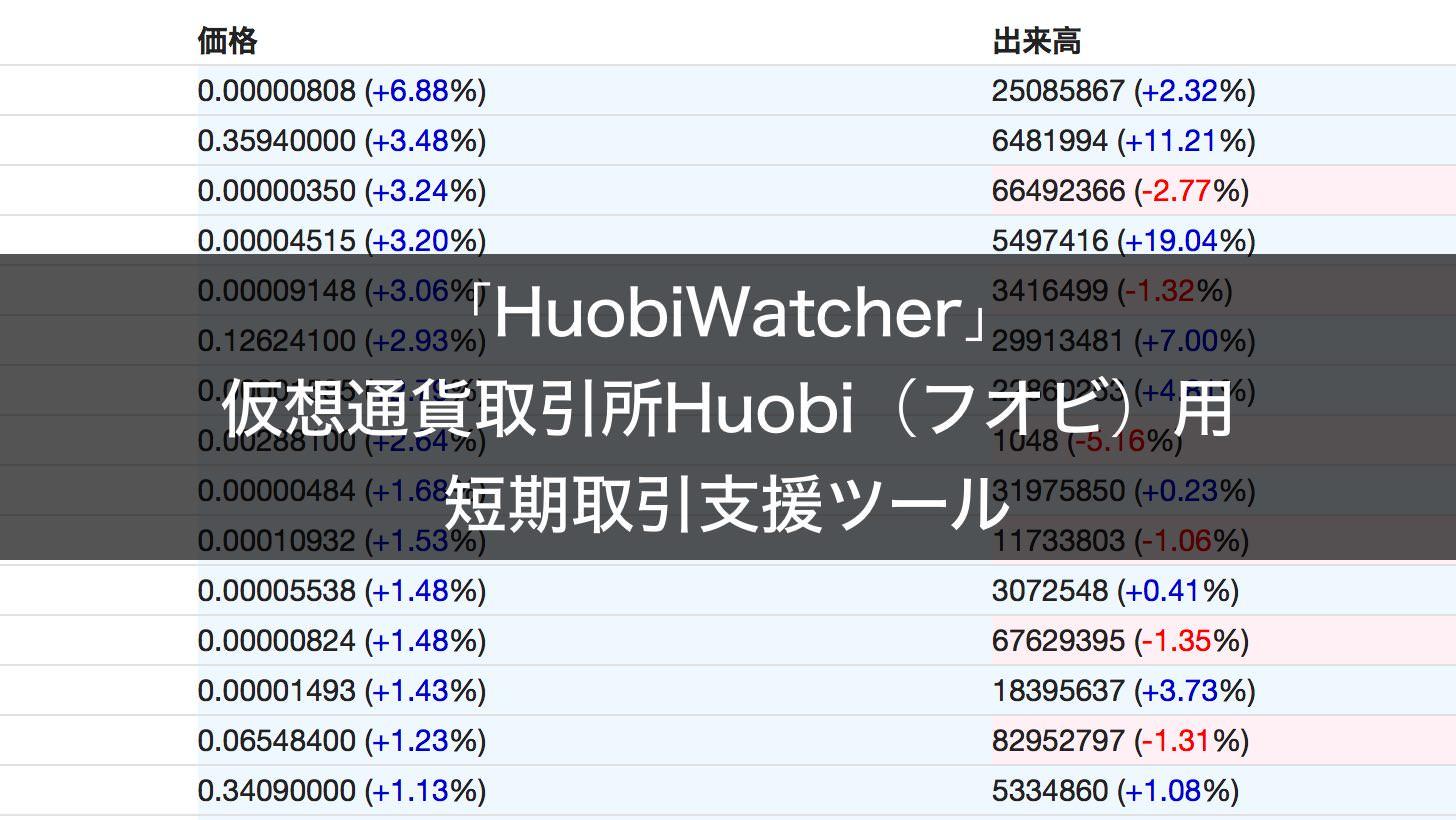 Huobiwatcher 0000