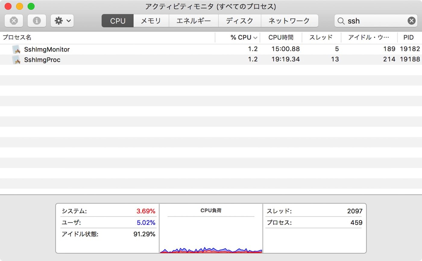 ScanSnap iX1500 50
