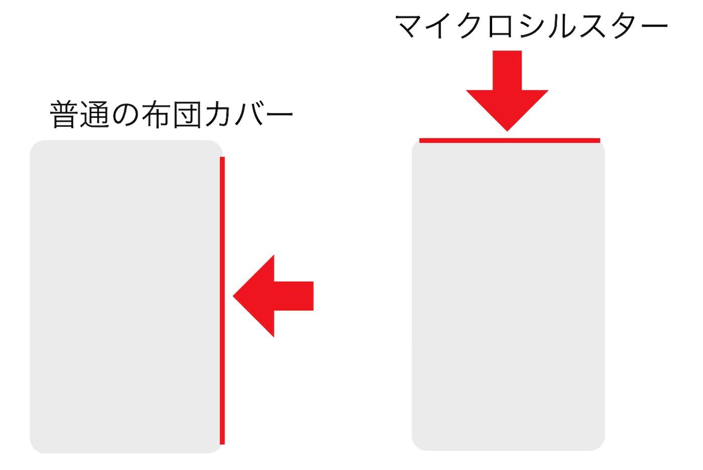 Teijin micro silstar 0016