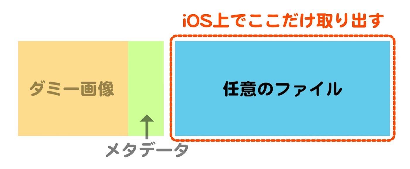 Orangemint 00012